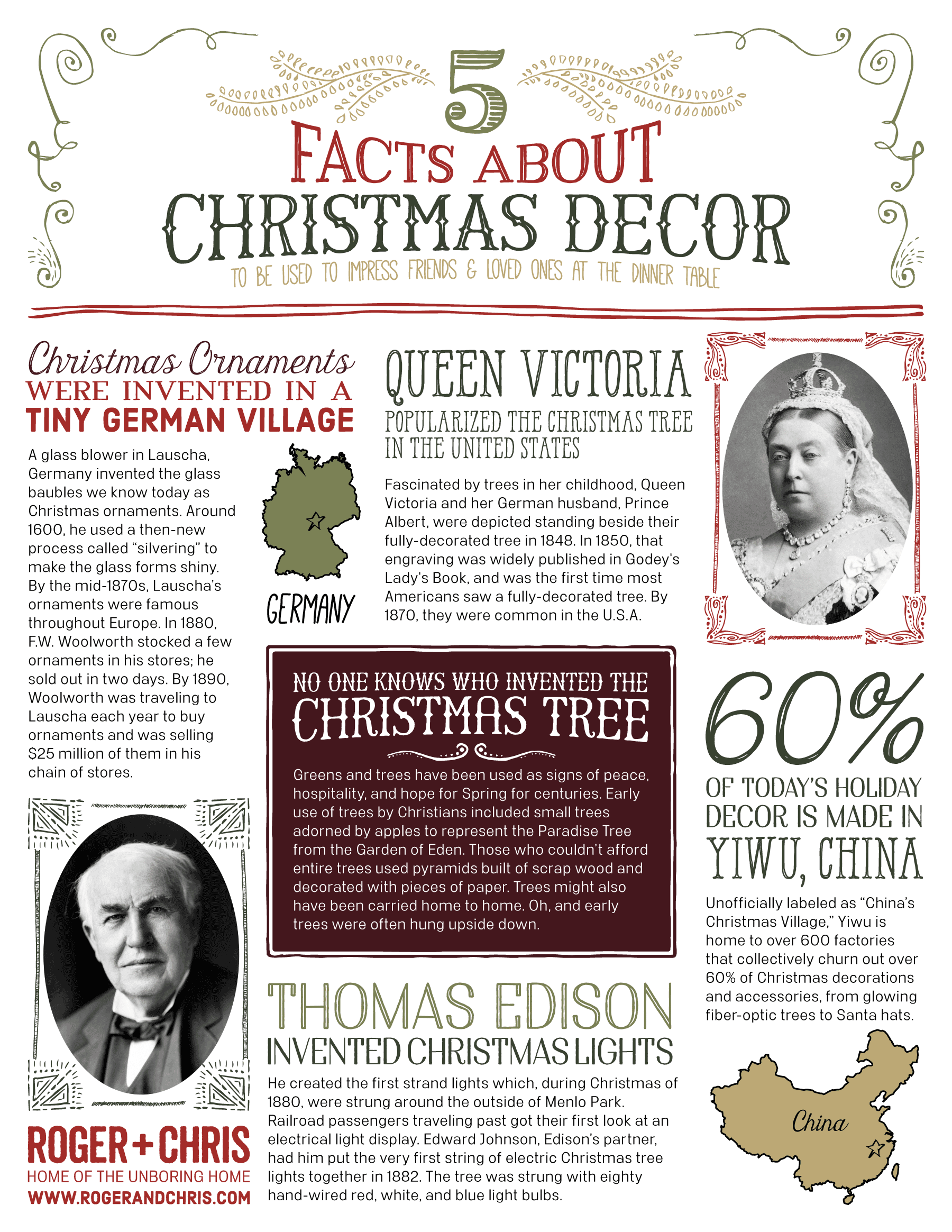 infographic 5 facts about christmas decor impress your friends and loved ones at the christmas dinner table with these fun facts about the history of